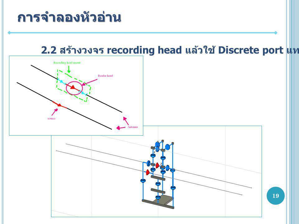การจำลองหัวอ่าน 2.2 สร้างวงจร recording head แล้วใช้ Discrete port แทนค่าความต้านทานในหัวอ่าน 19