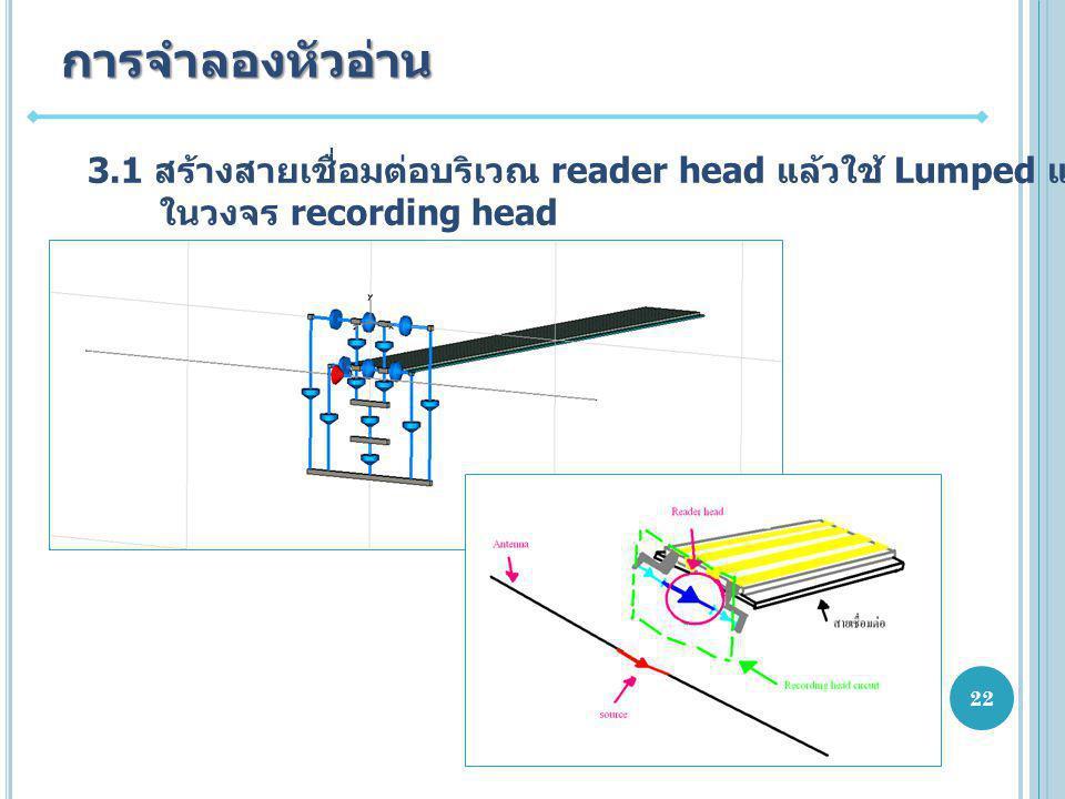 การจำลองหัวอ่าน 3.1 สร้างสายเชื่อมต่อบริเวณ reader head แล้วใช้ Lumped แทนค่าความต้านทานของหัวอ่าน ในวงจร recording head 22