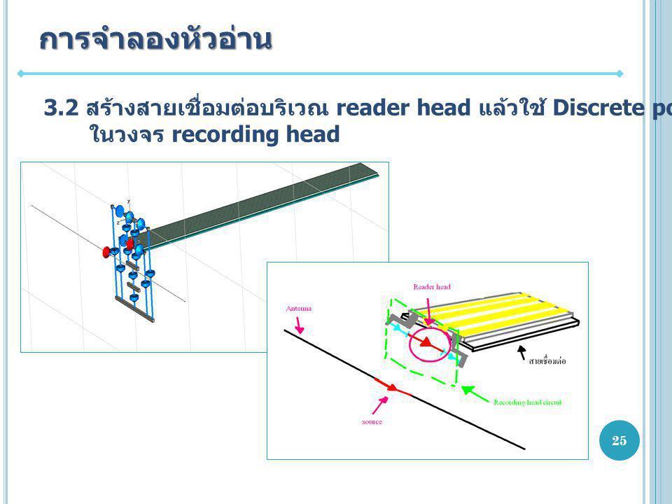 การจำลองหัวอ่าน 3.2 สร้างสายเชื่อมต่อบริเวณ reader head แล้วใช้ Discrete port แทนค่าความต้านทานของหัวอ่าน ในวงจร recording head 25