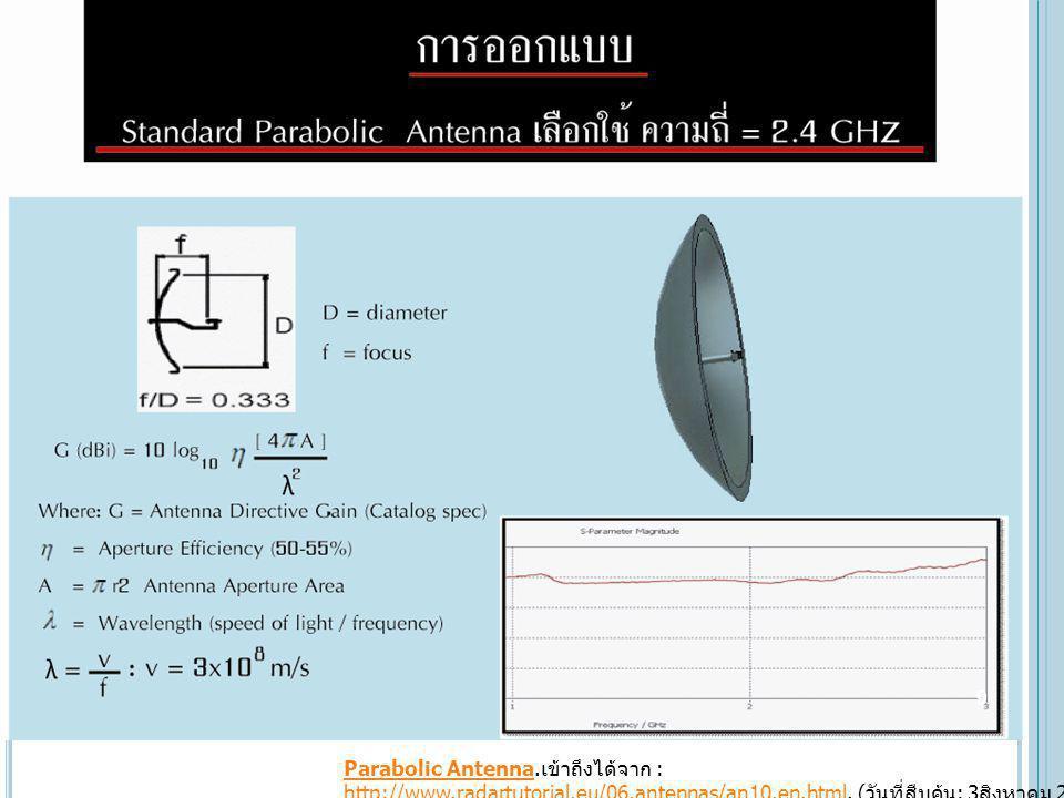 กราฟแสดงค่า s-parameter (s 2,1) ความถี่ที่เกิด rasonance ค่าความต้านทาน s-parameter % การเพิ่มขึ้น ระหว่างค่าความ ต้านทาน 300 Ohm และ 75 Ohm 2.2082 GHz 300 Ohm (Good Reader) 0.04167 45.836% 75 Ohm (Bad Reader) 0.06077 20