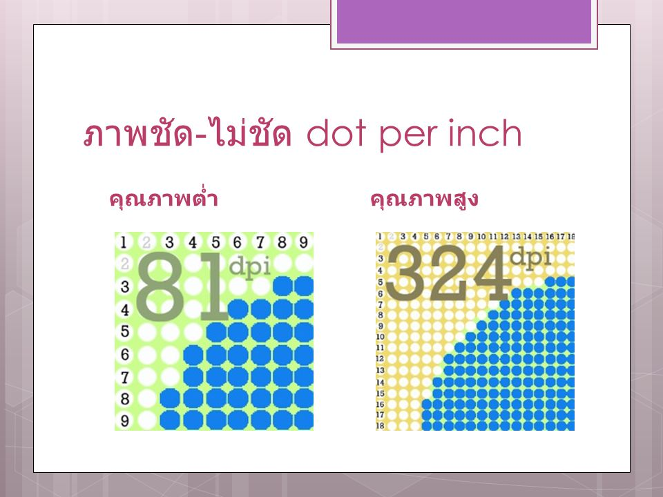 ภาพชัด - ไม่ชัด dot per inch คุณภาพต่ำคุณภาพสูง
