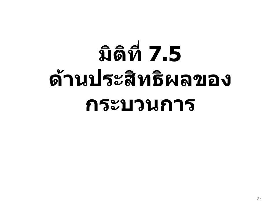 มิติที่ 7.5 ด้านประสิทธิผลของ กระบวนการ 27