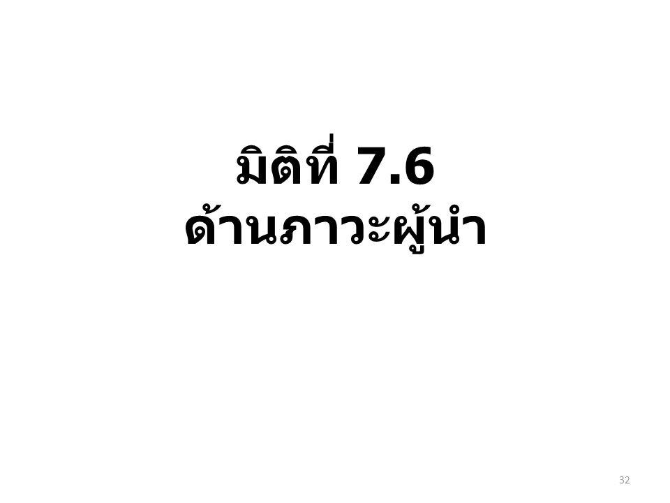 มิติที่ 7.6 ด้านภาวะผู้นำ 32
