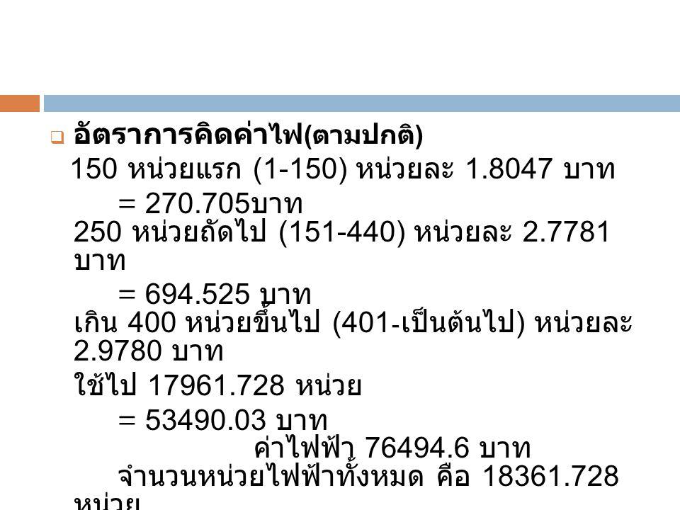  อัตราการคิดไฟ ( แบบรณรงค์ ) ค่าไฟ เป็นเวลา 23 วัน และเปิดไฟ 12 ชั่วโมง 50 นาที / วัน 150 หน่วยแรก (1-150) หน่วยละ 1.8047 บาท = 270.705 บาท 250 หน่วยถัดไป (151-400) หน่วยละ 2.7781 บาท = 694.525 บาท เกิน 400 หน่วยขึ้นไป (401- เป็นต้นไป ) หน่วยละ 2.9780 บาท ใช้ไป 10529.6 หน่วย = 31357.15 บาท ค่าไฟฟ้า 45452.5 บาท จำนวนหน่วยไฟฟ้าทั้งหมด คือ 10929.6 หน่วย