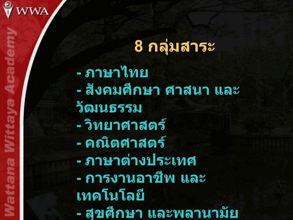 8 กลุ่มสาระ - ภาษาไทย - สังคมศึกษา ศาสนา และ วัฒนธรรม - วิทยาศาสตร์ - คณิตศาสตร์ - ภาษาต่างประเทศ - การงานอาชีพ และ เทคโนโลยี - สุขศึกษา และพลานามัย -