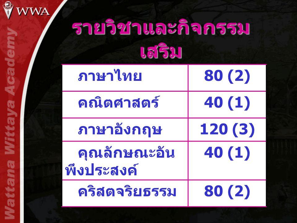 รายวิชาและกิจกรรม เสริม ภาษาไทย 80 (2) คณิตศาสตร์ 40 (1) ภาษาอังกฤษ 120 (3) คุณลักษณะอัน พึงประสงค์ 40 (1) คริสตจริยธรรม 80 (2)