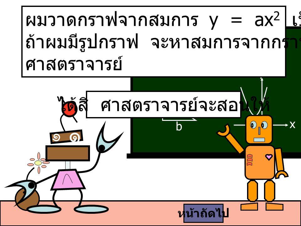 a b ? r y x ๑ ๑ ผมวาดกราฟจากสมการ y = ax 2 เป็นแล้วแต่คราวนี้ ถ้าผมมีรูปกราฟ จะหาสมการจากกราฟได้มั้ยครับ ศาสตราจารย์ ได้สิ ศาสตราจารย์จะสอนให้ หน้าถัด