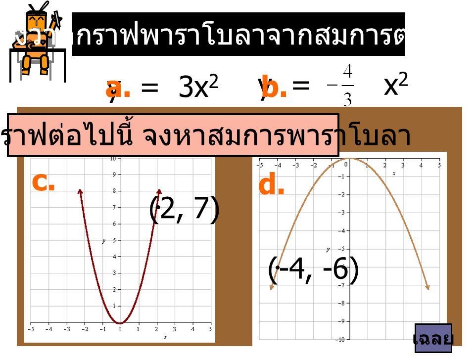 จงวาดกราฟพาราโบลาจากสมการต่อไปนี้ y = 3x 2 y = x 2 จากกราฟต่อไปนี้ จงหาสมการพาราโบลา (2, 7) (-4, -6) a.b. c. d. เฉลย