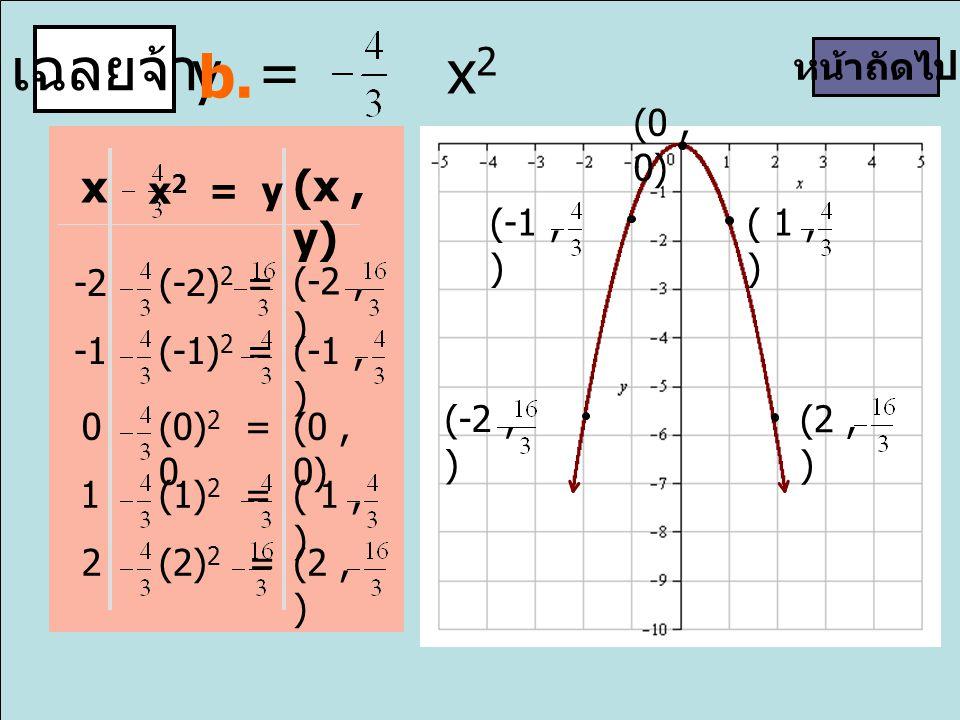 เฉลยจ้า x (x, y) -2(-2) 2 = (-2, ) (-1) 2 =(-1, ) 0(0) 2 = 0 (0, 0) (1) 2 =( 1, ) 2(2) 2 = หน้าถัดไป (0, 0) y = x 2 b. x 2 = y 1 (2, ) (-2, ) (-1, ) (
