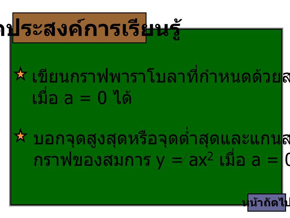จุดประสงค์การเรียนรู้ หน้าถัดไป เขียนกราฟพาราโบลาที่กำหนดด้วยสมการ y = ax 2 เมื่อ a = 0 ได้ บอกจุดสูงสุดหรือจุดต่ำสุดและแกนสมมาตรของ กราฟของสมการ y =