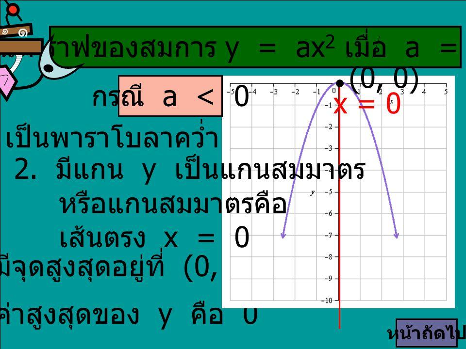 1. เป็นพาราโบลาคว่ำ 3. มีจุดสูงสุดอยู่ที่ (0, 0) 4. ค่าสูงสุดของ y คือ 0 ลักษณะกราฟของสมการ y = ax 2 เมื่อ a = 0 มีดังนี้ ๑ ๑ x = 0 (0, 0) กรณี a < 0