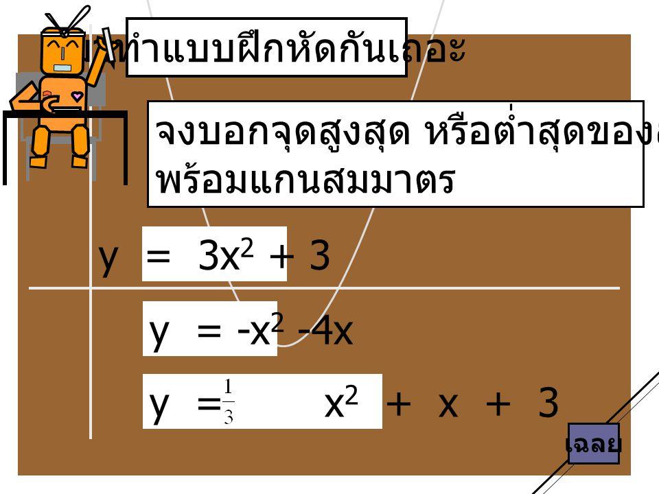 มาทำแบบฝึกหัดกันเถอะ จงบอกจุดสูงสุด หรือต่ำสุดของสมการเหล่านี้ พร้อมแกนสมมาตร y = 3x 2 + 3 y = -x 2 -4x y = x 2 + x + 3 เฉลย