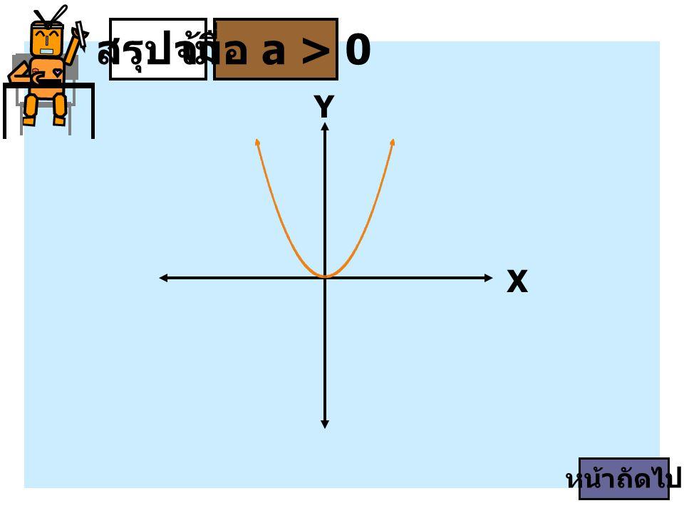 X Y สรุปจ้าเมื่อ a > 0 หน้าถัดไป