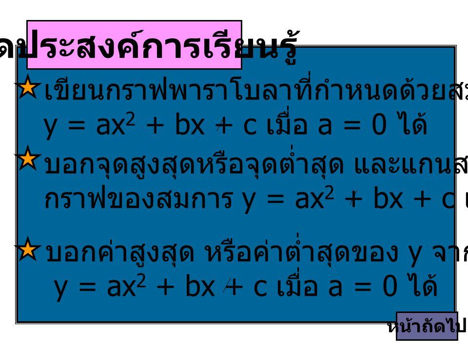 จุดประสงค์การเรียนรู้ หน้าถัดไป เขียนกราฟพาราโบลาที่กำหนดด้วยสมการ y = ax 2 + bx + c เมื่อ a = 0 ได้ บอกจุดสูงสุดหรือจุดต่ำสุด และแกนสมมาตรของ กราฟของ