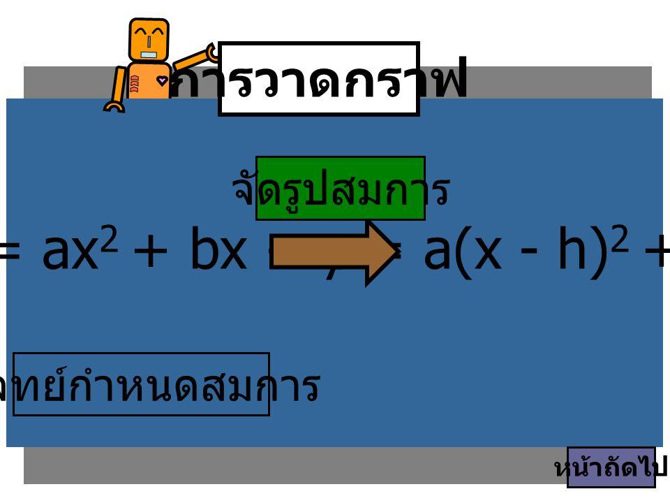 y = ax 2 + bx + c โจทย์กำหนดสมการ การวาดกราฟ y = a(x - h) 2 + k จัดรูปสมการ หน้าถัดไป