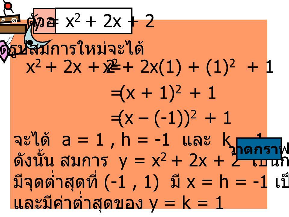 ๑ ๑ ตัวอย่าง y = x 2 + 2x + 2 จัดรูปสมการใหม่จะได้ ดังนั้น สมการ y = x 2 + 2x + 2 เป็นกราฟหงาย มีจุดต่ำสุดที่ (-1, 1) มี x = h = -1 เป็นแกนสมมาตร และม