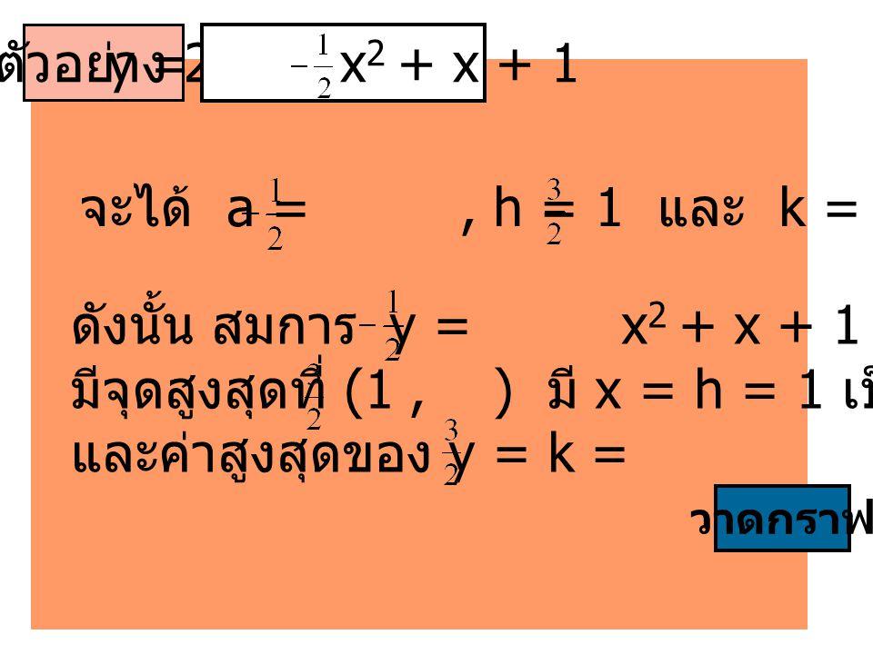 ตัวอย่าง 2 ดังนั้น สมการ y = x 2 + x + 1 เป็นกราฟคว่ำ มีจุดสูงสุดที่ (1, ) มี x = h = 1 เป็นแกนสมมาตร และค่าสูงสุดของ y = k = จะได้ a =, h = 1 และ k =