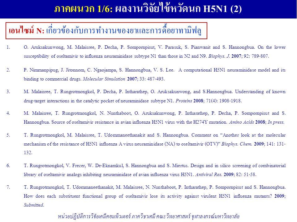 ภาคผนวก 1/6: ผลงานวิจัยไข้หวัดนก H5N1 (2) เอนไซม์ N: เกี่ยวข้องกับการทำงานของยาและการดื้อยาทามิฟลู หน่วยปฏิบัติการวิจัยเคมีคอมพิวเตอร์ ภาควิชาเคมี คณะวิทยาศาสตร์ จุฬาลงกรณ์มหาวิทยาลัย 1.