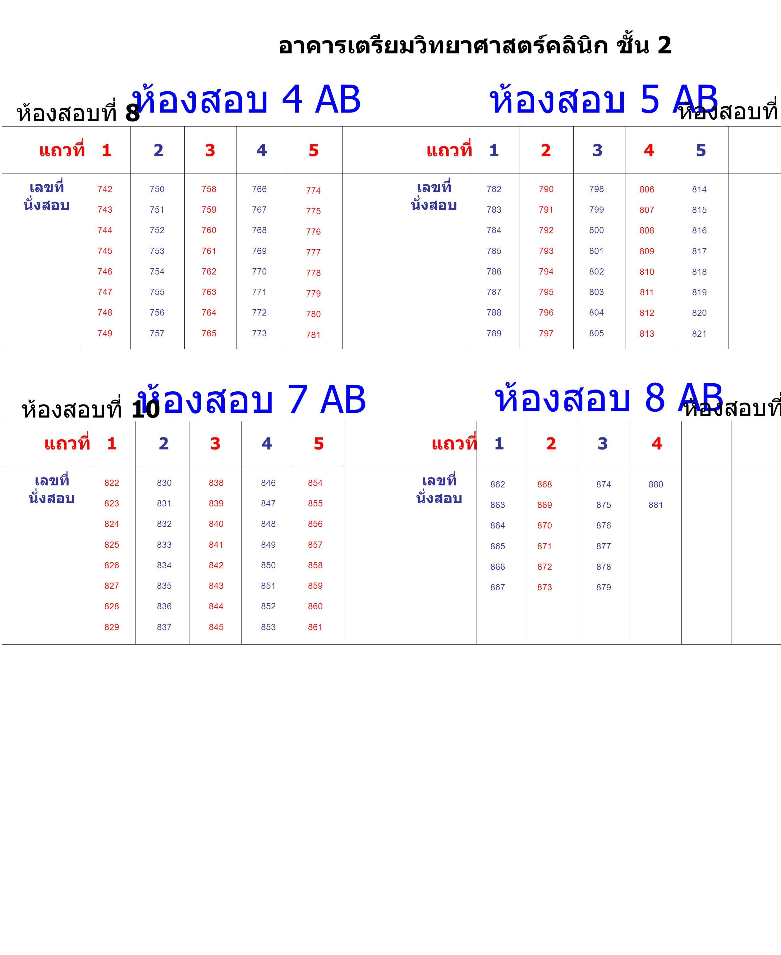 แถวที่ 1 2 3 4 5 ห้องสอบ 4 AB เลขที่ นั่งสอบ แถวที่ 1 2 3 4 5 ห้องสอบ 5 AB เลขที่ นั่งสอบ 742 743 744 745 746 747 748 749 750 751 752 753 754 755 756