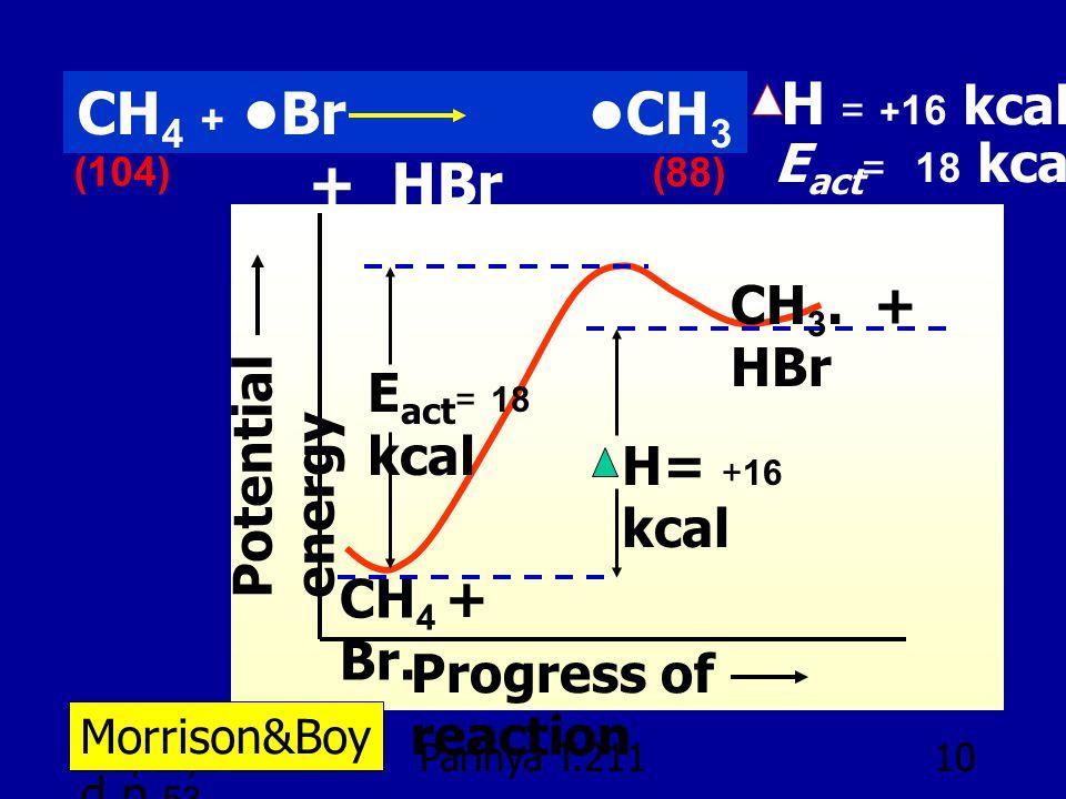 29/06/57Parinya T.2119 CH 4 + •Cl •CH 3 + HCl Progress of reaction Potential energy CH 4 + Cl. CH 3. + HCl H = +1 kcal E act = 4 kcal H = +1 kcal Morr