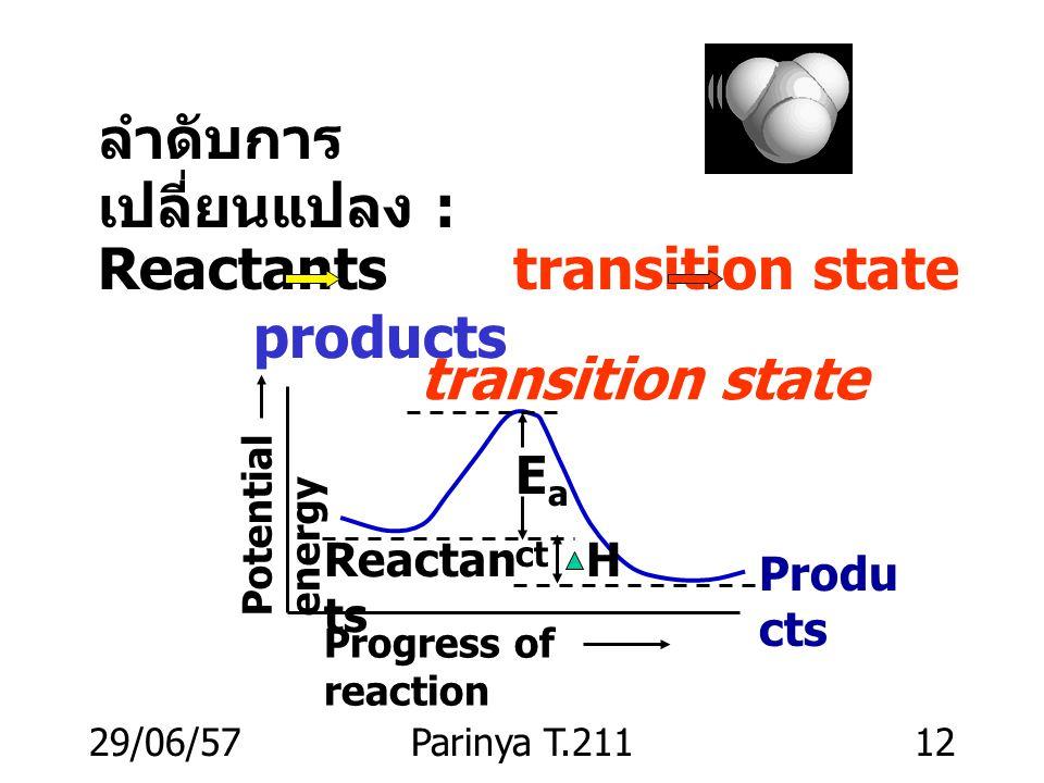 29/06/57Parinya T.21111 Progress of reaction CH 4 Br HBr CH 3 CH 4 + •Br • CH 3 + HBr E