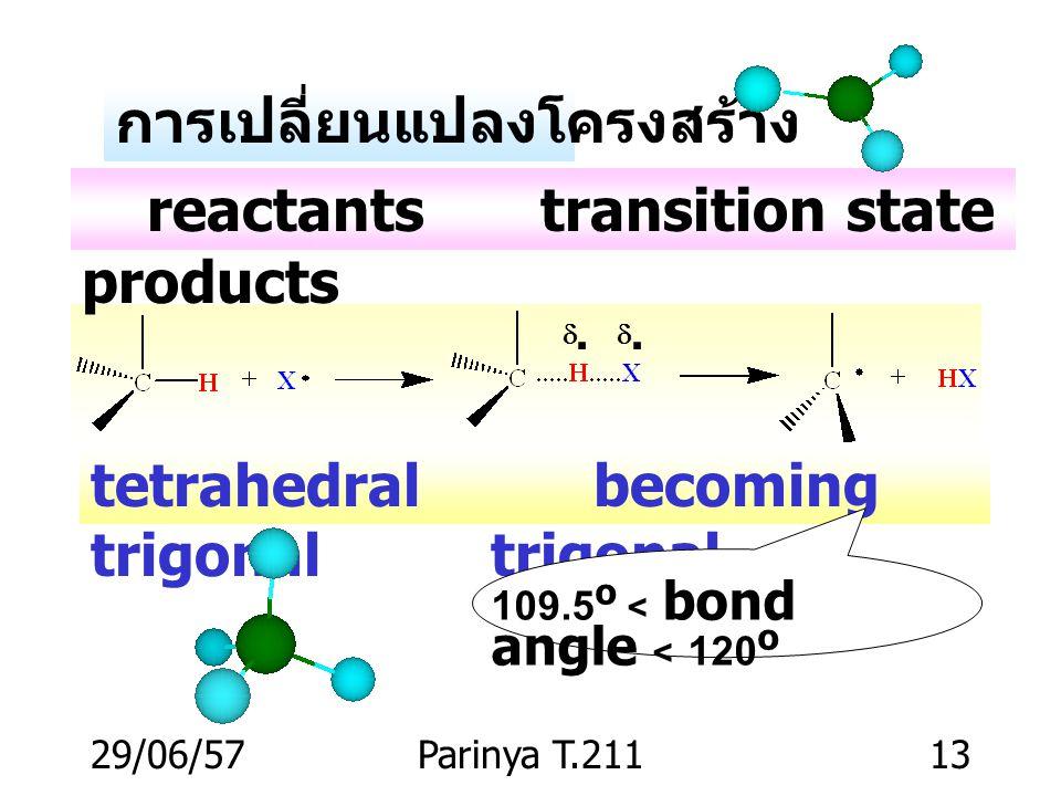 29/06/57Parinya T.21112 ลำดับการ เปลี่ยนแปลง : Reactants transition state products E a ct Reactan ts Produ cts Potential energy Progress of reaction H