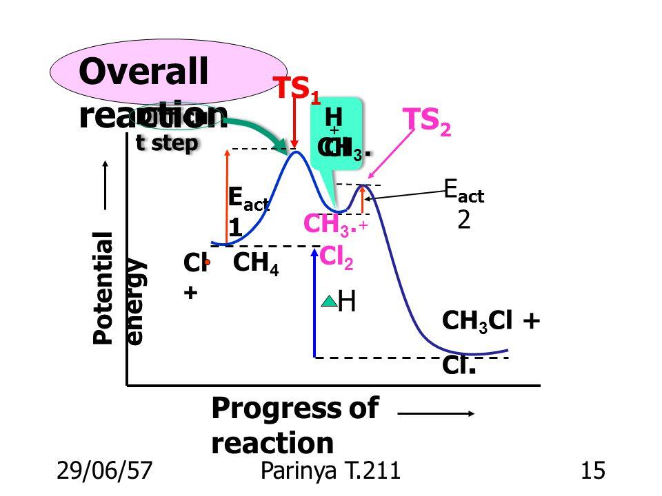 29/06/57Parinya T.21114 สภาวะที่โมเลกุลของสารตั้ง ต้นเข้ารวมตัวและจัดรูปร่าง ใหม่ ( ก่อนจะเปลี่ยนเป็น ผลิตภัณฑ์ ) โดยมีระดับ พลังงานสูงสุดในขณะนั้น Tr