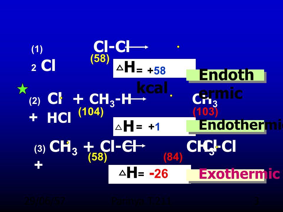 29/06/57Parinya T.2113 +1+1 (2) Cl + CH 3 -H CH 3 + HCl (1) Cl-Cl 2 Cl H = +58 kcal (58) H = Cl (3) CH 3 + Cl-Cl CH 3 -Cl + H = - 26 Endoth ermic Exothermic (104)(103) (58)(84)