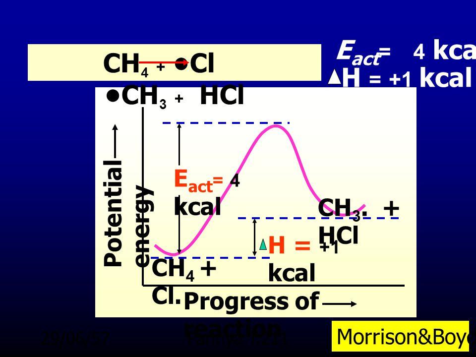 29/06/57Parinya T.21139 ความง่ายในการดึง H ออกจาก R : 3 o > 2 o > 1 o > CH 4 ความง่ายในการสร้าง free radical : 3 o > 2 o > 1 o >.CH 3 ความเสถียรของ free radical R.