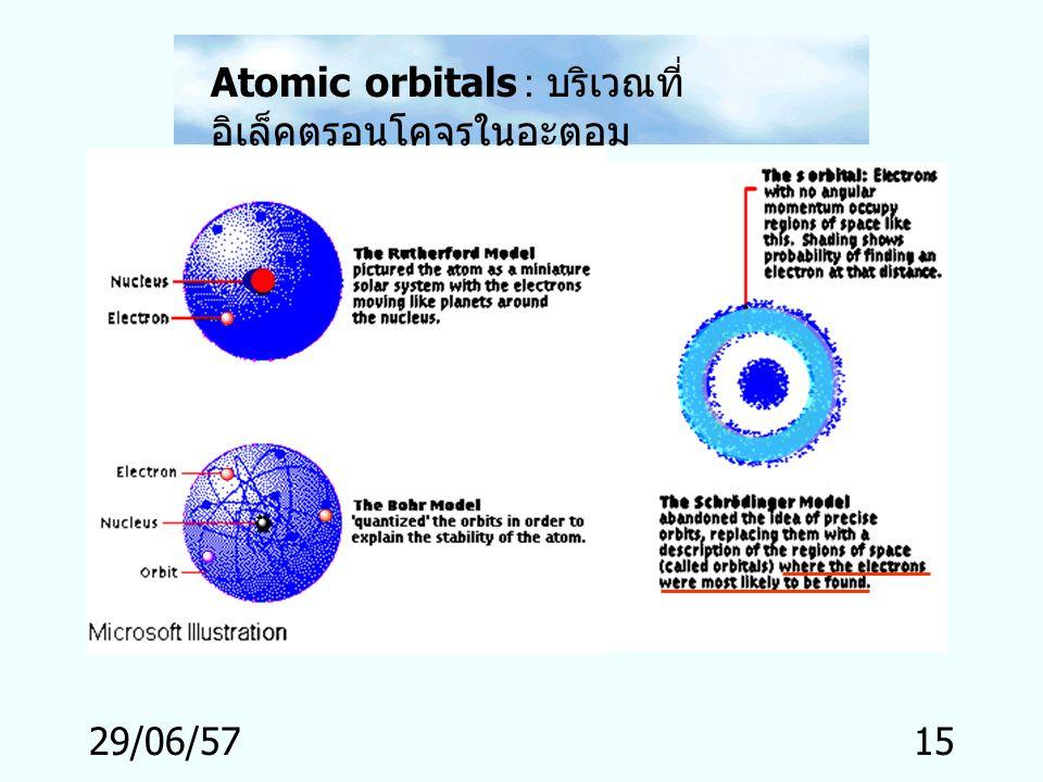 29/06/5714 สารประกอบของคาร์บอนจำนวน + โครงสร้างหลากหลาย ธาตุคาร์บอนมี ความสามารถพิเศษใน การสร้างพันธะ • จำนวนพันธะมากถึง 4 พันธะ • กับธาตุคาร์บอนได้อย