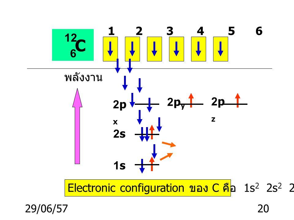 29/06/5719 Electronic configuration : การ เรียงลำดับอิเล็คตรอนลงใน ออร์บิทัลของอะตอม หลักการเรียงลำดับ 1. Aufbau (building-up) principle : เรียงจากออร