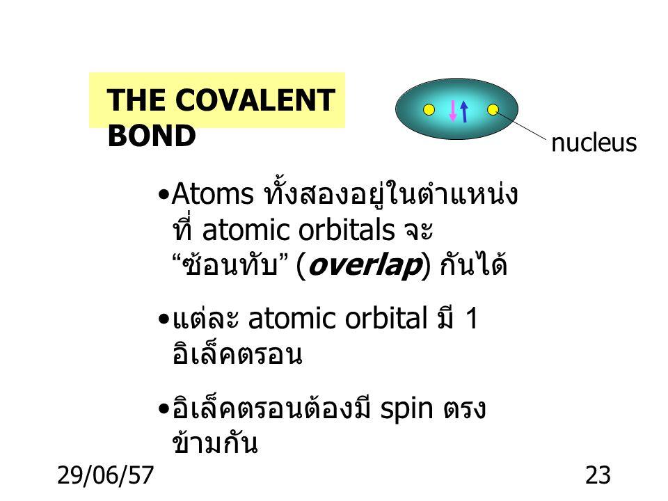 29/06/5722 MOLECULAR ORBITAL ของ H 2 Bond length = 0.74 A Bond energy= 104 kcal/mole 1s H H HH  bond