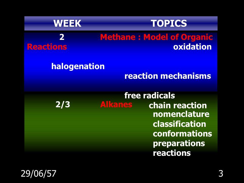 2 WEEKTOPICS 1Structures & properties atomic orbitals molecular orbitals hybrid orbitals bonding Class meeting : Tu,F9:00 – 10:30 น. Sc1103 Quizzes :