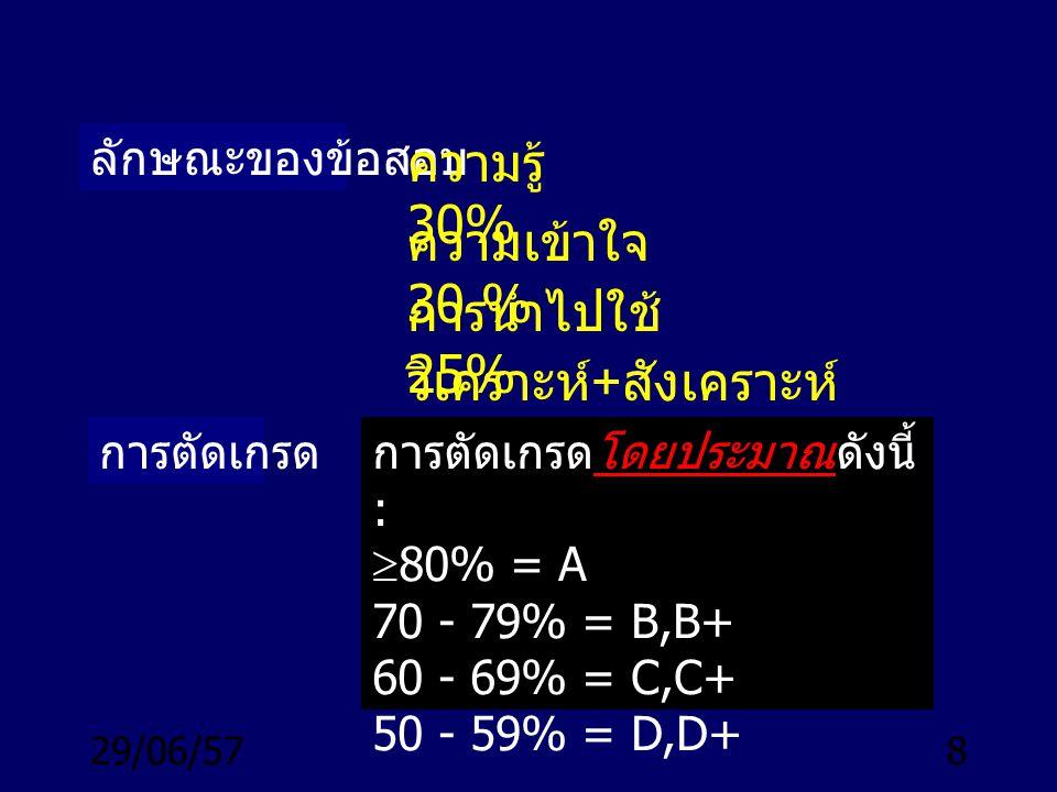 29/06/577 สอบข้อเขียน = 28% การวัดผล การศึกษา ประเภทข้อสอบ 1. ปรนัยหลายตัวเลือก ( Multiple- choice Test ) โดยเมื่อตอบผิดจะตัดคะแนน 1/2 ของคะแนนเต็ม ใน