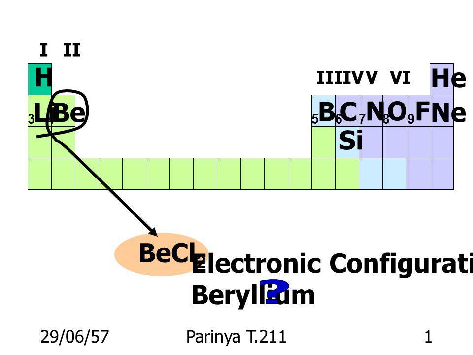 29/06/57Parinya T.2111 H LiBe BC NOF Ne He Si 3 4 56789 III IIIIVVVI BeCl 2 Electronic Configuration ของ Beryllium