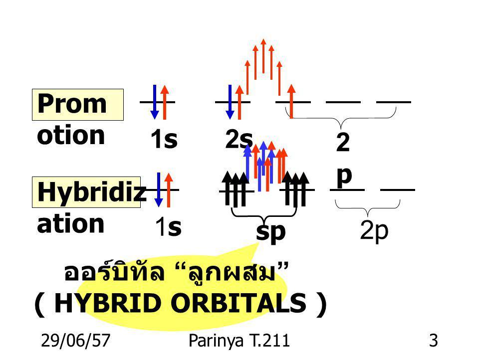 29/06/57Parinya T.2113 Prom otion Hybridiz ation 1s2s 2p2p 1s1s 2p sp ออร์บิทัล ลูกผสม ( HYBRID ORBITALS )