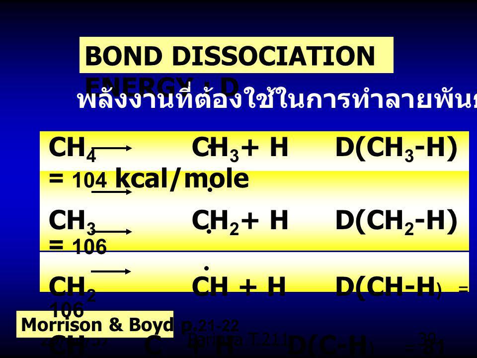 29/06/57Parinya T.21138 ขั้นที่ (1) : Homolysis ของ Cl 2 พลังงานที่ได้จาก หรือ hv จะต้องพอเพียงกับ BOND DISSOCIATION ENERGY ของ Cl-Cl bond (58 kcal/mole) ปฏิกริยาเริ่มขึ้น จาก …..