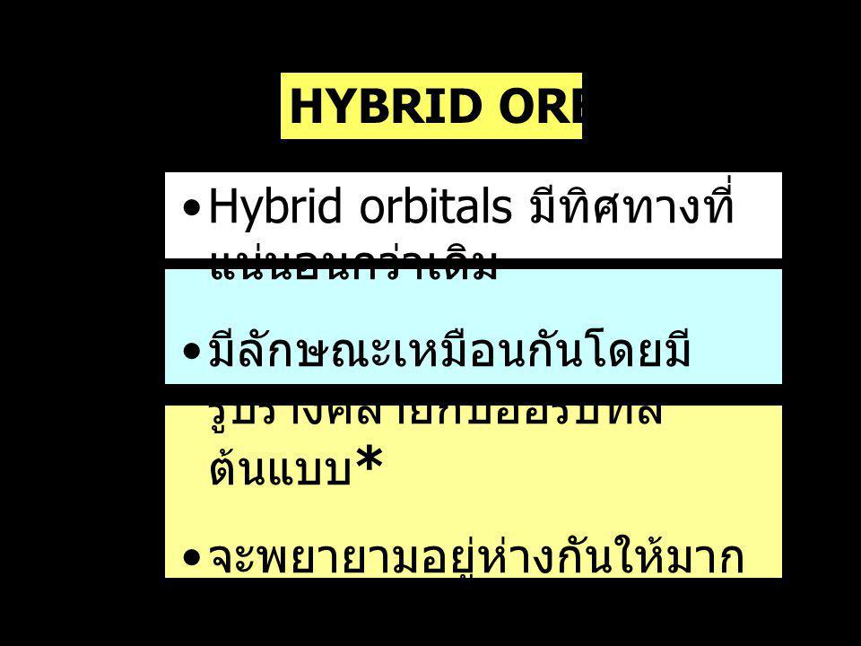 29/06/57Parinya T.2114 •Hybrid orbitals มีทิศทางที่ แน่นอนกว่าเดิม • มีลักษณะเหมือนกันโดยมี รูปร่างคล้ายกับออร์บิทัล ต้นแบบ * • จะพยายามอยู่ห่างกันให้มาก ที่สุดเท่าที่จะทำได้ เช่นใน กรณีนี้ sp hybrid orbitals จะทำมุม 180 o ต่อกัน HYBRID ORBITALS