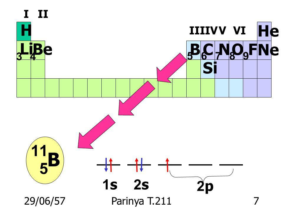 29/06/57Parinya T.21117 ลองขยายสูตรแบบย่อต่อไปนี้ออกให้เห็นพันธะ และ lone pair electrons ทั้งหมด ลองขยายสูตรแบบย่อต่อไปนี้ออกให้เห็นพันธะ และ lone pair electrons ทั้งหมด (a) (b) (c)