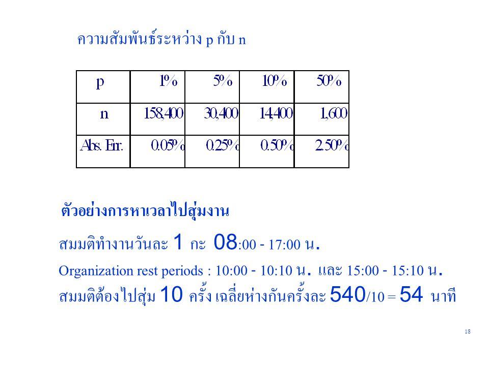 18 ความสัมพันธ์ระหว่าง p กับ n ตัวอย่างการหาเวลาไปสุ่มงาน สมมติทำงานวันละ 1 กะ 08:00 - 17:00 น. Organization rest periods : 10:00 - 10:10 น. และ 15:00