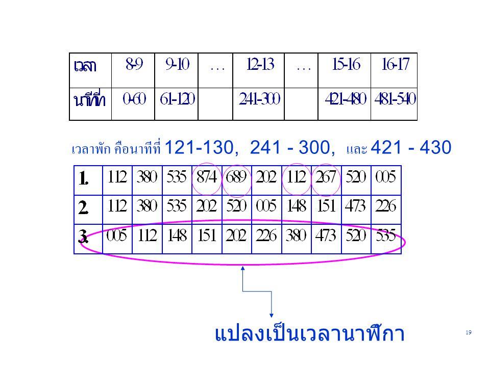 19 เวลาพัก คือนาทีที่ 121-130, 241 - 300, และ 421 - 430 แปลงเป็นเวลานาฬิกา