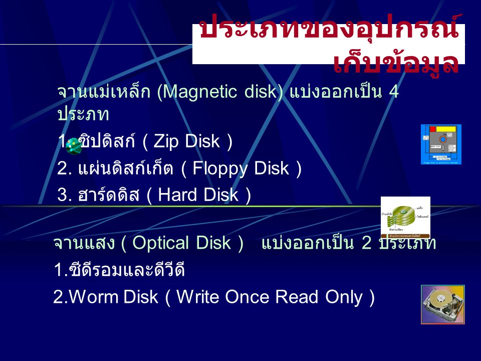 ประเภทของอุปกรณ์ เก็บข้อมูล จานแม่เหล็ก (Magnetic disk) แบ่งออกเป็น 4 ประภท 1.