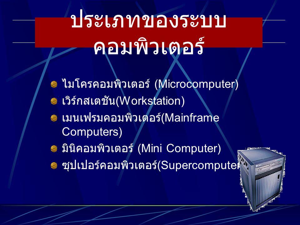 ประเภทของระบบ คอมพิวเตอร์ ไมโครคอมพิวเตอร์ (Microcomputer) เวิร์กสเตชัน (Workstation) เมนเฟรมคอมพิวเตอร์ (Mainframe Computers) มินิคอมพิวเตอร์ (Mini Computer) ซุปเปอร์คอมพิวเตอร์ (Supercomputer)