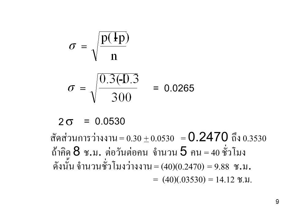 9     สัดส่วนการว่างงาน = 0.30 + 0.0530 = 0.2470 ถึง 0.3530 ถ้าคิด 8 ช.ม.