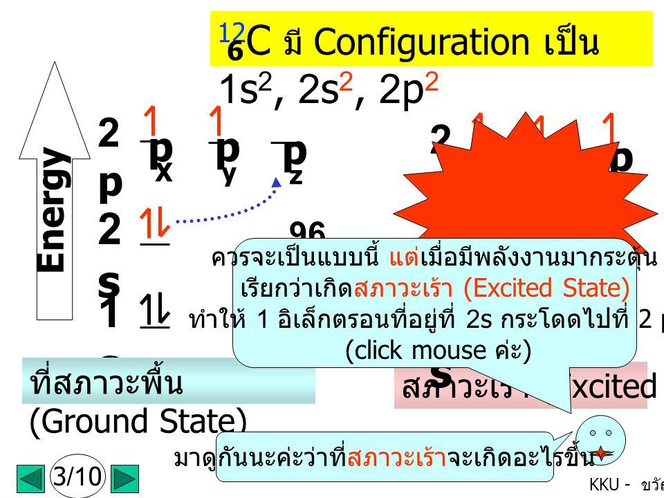 KKU - ขวัญใจ 1s1s 2s2s 2p2p p X p y p z Energy ที่สภาวะพื้น (Ground State) 12 C มี Configuration เป็น 1s 2, 2s 2, 2p 2 96 Kcal/m ol สภาวะเร้า (Excited State) 1s1s 2s2s 2p2p p X p y p z มาดูกันนะค่ะว่าที่สภาวะเร้าจะเกิดอะไรขึ้น ควรจะเป็นแบบนี้ แต่เมื่อมีพลังงานมากระตุ้น เรียกว่าเกิดสภาวะเร้า (Excited State) ทำให้ 1 อิเล็กตรอนที่อยู่ที่ 2s กระโดดไปที่ 2 p (click mouse ค่ะ ) 3/10 6