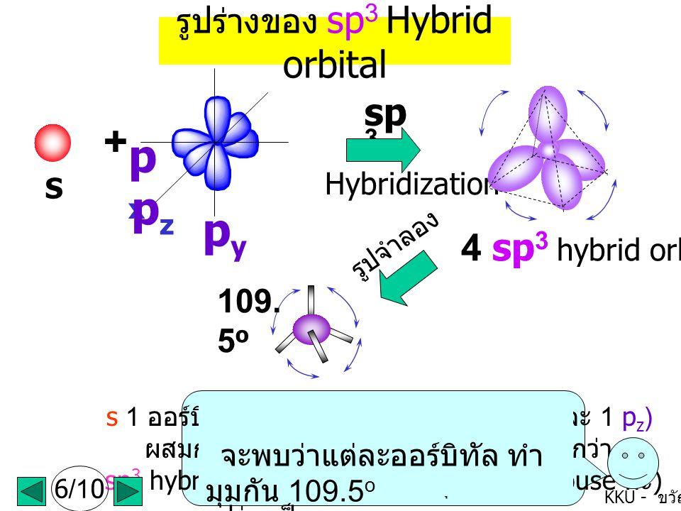 KKU - ขวัญใจ s 1 ออร์บิทัล กับ p 3 ออร์บิทัล (1p x 1p y และ 1 p z ) ผสมกันเกิดเป็นออร์บิทัลลูกผสมใหม่ เรียกว่า sp 3 hybrid orbital มี 4 ออร์บิทัล (click mouse ค่ะ ) รูปร่างของ sp 3 Hybrid orbital S pxpx pzpz pypy + sp 3 Hybridization 4 sp 3 hybrid orbitals จะเห็นว่าแต่ละออร์บิทัลจะ จัดตัวเอง ให้ไกลกันมากที่สุด ซึ่งจะได้ รูปร่างเป็น tetrahedron ให้ click mouse ดู จากแบบจำลองค่ะ รูปจำลอง จะพบว่าแต่ละออร์บิทัล ทำ มุมกัน 109.5 o 109.