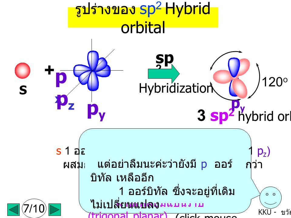 KKU - ขวัญใจ s 1 ออร์บิทัล กับ p 2 ออร์บิทัล (1p x และ 1 p z ) ผสมกันเกิดเป็นออร์บิทัลลูกผสมใหม่ เรียกว่า sp 2 hybrid orbital มี 3 ออร์บิทัล (click mouse ค่ะ ) รูปร่างของ sp 2 Hybrid orbital S pxpx pzpz pypy + sp 2 Hybridization 3 sp 2 hybrid orbitals 7/10 จะเห็นว่าแต่ละออร์บิทัลจะ จัดตัวเอง ให้ไกลกันมากที่สุด ซึ่งจะได้ รูปร่างเป็น สามเหลี่ยมแบนราบ (trigonal planar) โดยแต่ละออร์บิทัลทำมุม กัน 120 o (click mouse ค่ะ ) 120 o แต่อย่าลืมนะค่ะว่ายังมี p ออร์ บิทัล เหลืออีก 1 ออร์บิทัล ซึ่งจะอยู่ที่เดิม ไม่เปลี่ยนแปลง (click mouse ค่ะ ) pypy