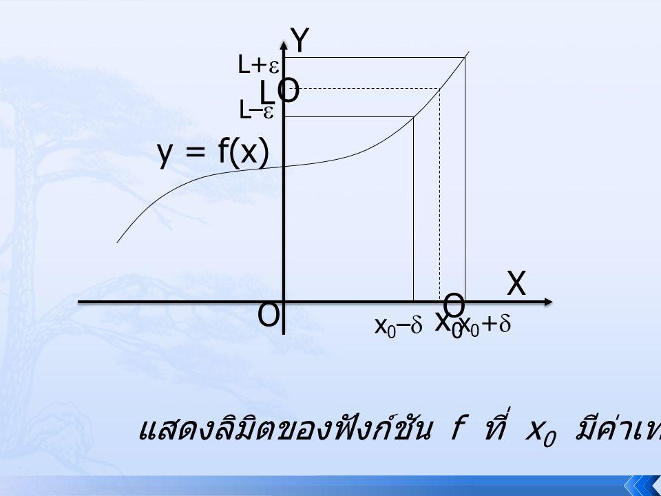 y = f(x) L x0x0 X Y O O O x0–x0– x0+x0+ L–  L+  แสดงลิมิตของฟังก์ชัน f ที่ x 0 มีค่าเท่ากับ L