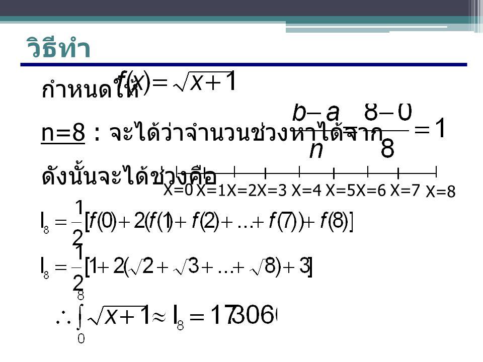 วิธีทำ กำหนดให้ n=8 : จะได้ว่าจำนวนช่วงหาได้จาก ดังนั้นจะได้ช่วงคือ X=0 X=8 X=2X=4X=6 X=1X=3X=5X=7