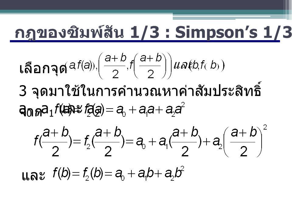 กฎของซิมพ์สัน 1/3 : Simpson's 1/3-Rule เลือกจุด 3 จุดมาใช้ในการคำนวณหาค่าสัมประสิทธิ์ a 0,a 1 และ a 2 จาก และ